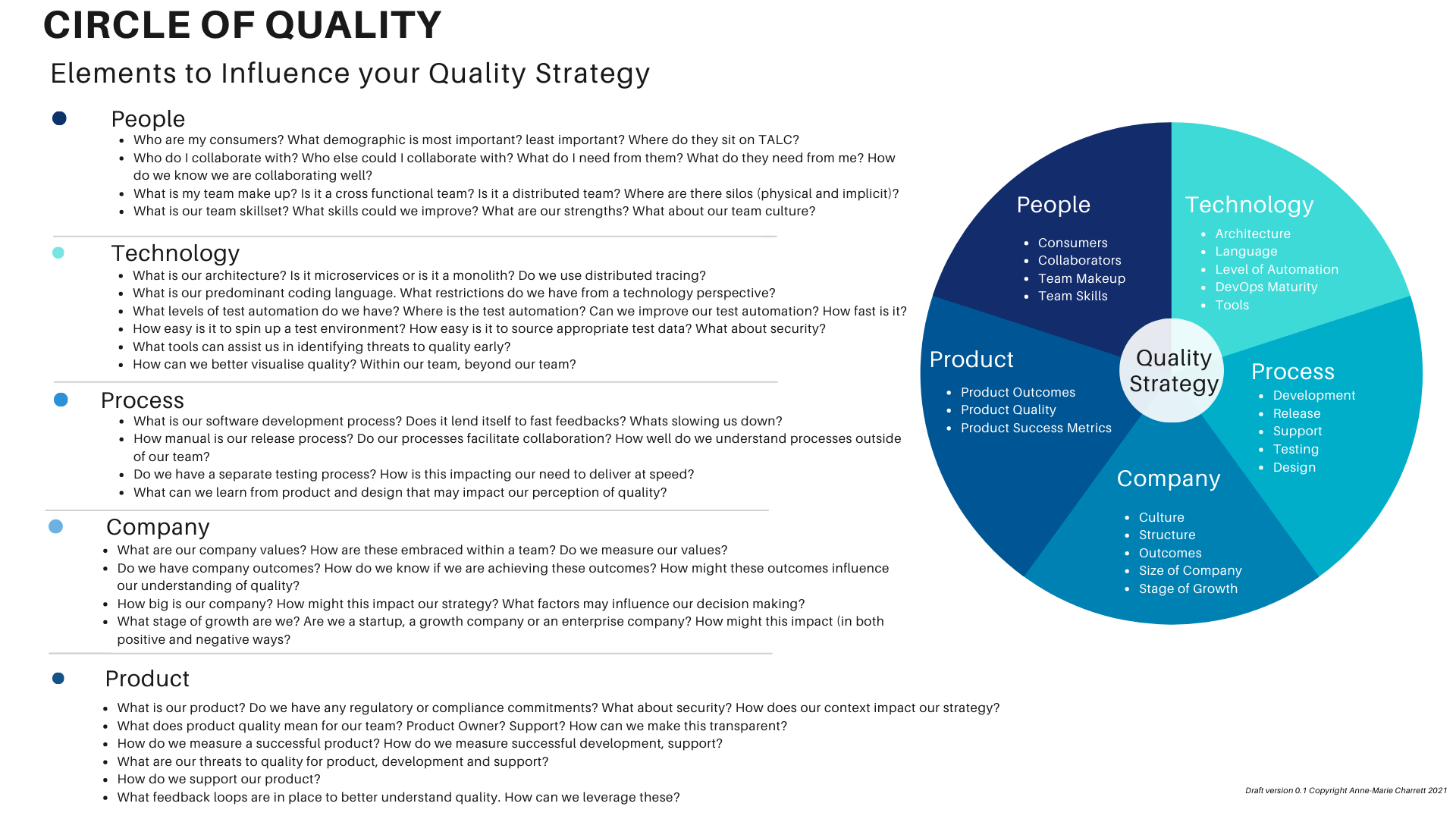 Explaining the Circle of Quality - What do you think?